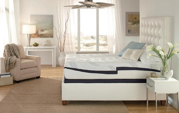 佔了人生三分之一時間的睡眠大事,就由 BluTek 記憶床墊為你守護。