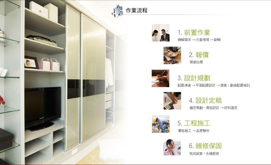 雅居樂系統櫥櫃提供標準且一條龍的訂購、施作流程。