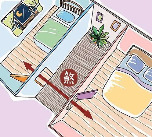 臥房門相對易讓家人發生口角爭執、感情不睦的情況。 插畫提供©黑羊