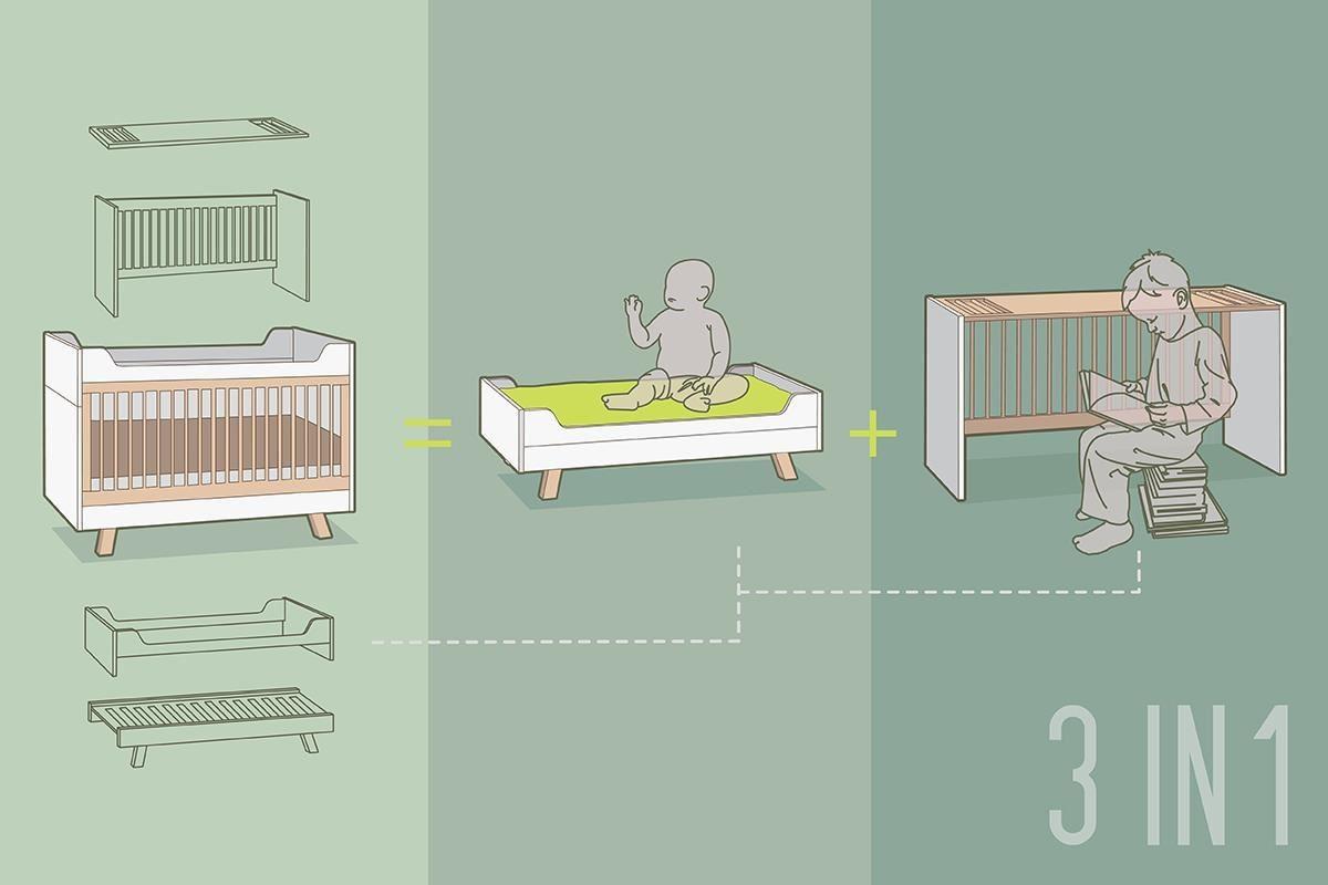 依照圖解步驟,4 YOU 系列嬰兒床可以進化、分解為單人小床+書桌的組合,使用年限大大拉長。