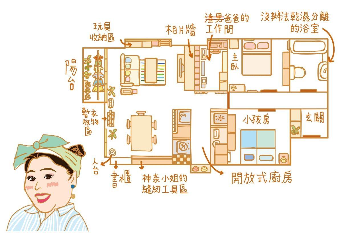 《神奈小姐》河東神奈的居家空間手繪圖,插畫:大頭妹仔