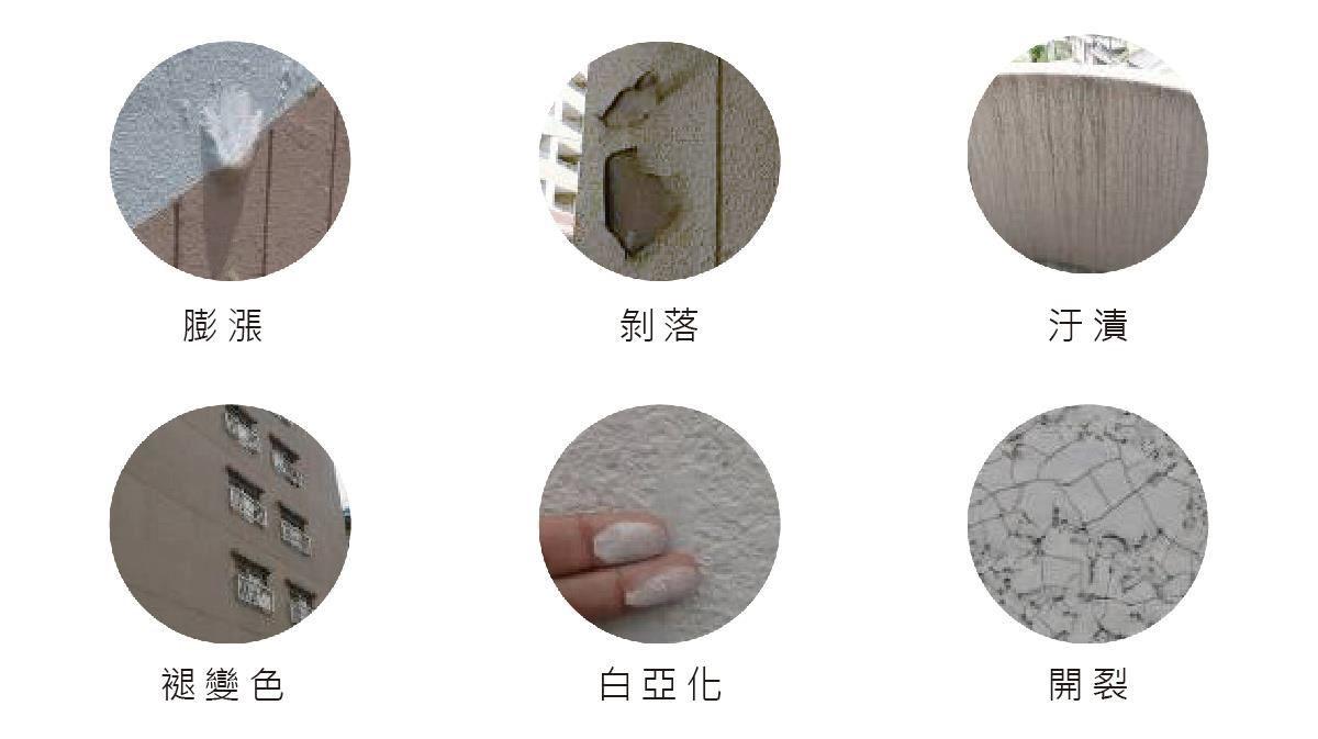 建物常見的各種外牆面飾材劣化症狀。