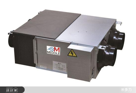 米多力-全熱交換器-全熱交換器,米多力,清淨機